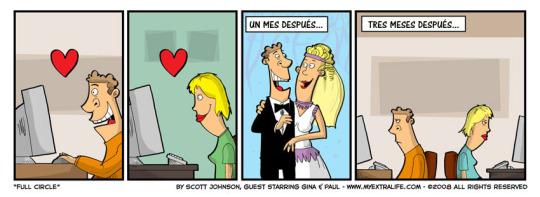 El circulo completo del amor virtual