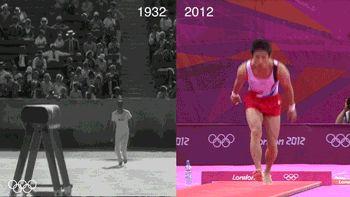 La evolucion de la gimnasia