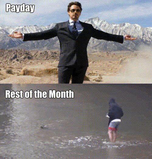Dia de paga vs el resto del mes