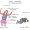 Como identificar a personas toxicas