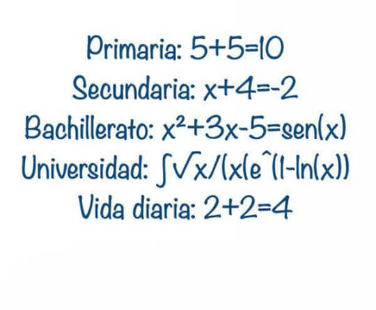 Matematicas para la vida diaria