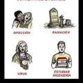 Diferentes formas de ser un zombie