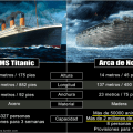 El tinatic vs el arca de noe