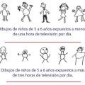 La influencia de la television en los niños