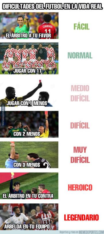 Dificultades del futbol en la vida real
