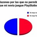 Porque mi novia no juega playstation