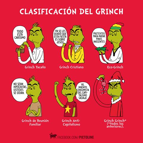 Los diferentes tipos de Grich para este año