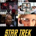 Star Trek prediciendo el futuro desde 1966