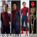 La evolucion de Spiderman en el cine