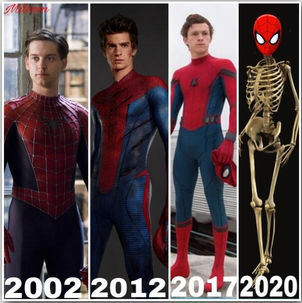 La evolucion de Spiderman en el cine