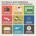 Materias que deberian enseñar en la universidad