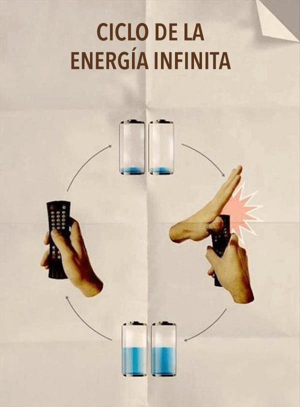 El ciclo de la energia infinita