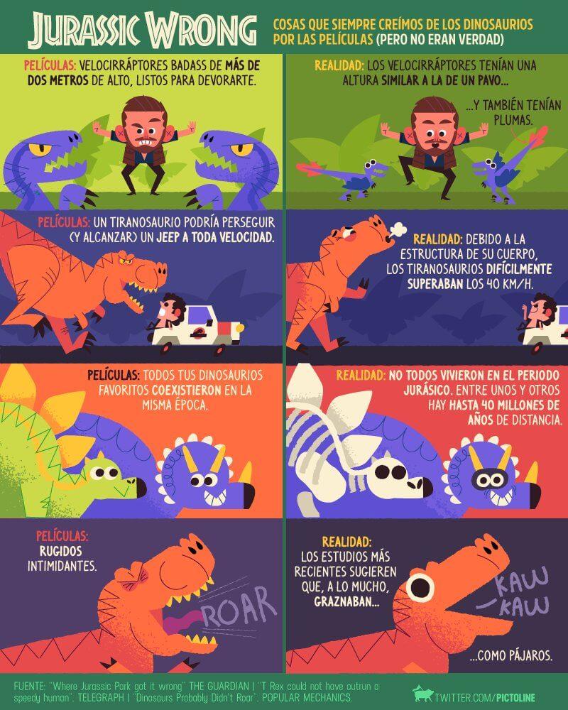 La verdad de los dinosaurios