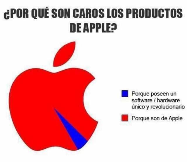 Por que apple es costosop