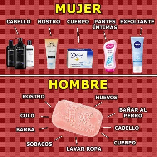 Limpieza de hombre vs mujer