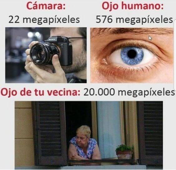 Camara vs ojo humano