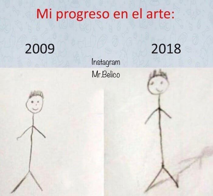 Mi progreso en el arte