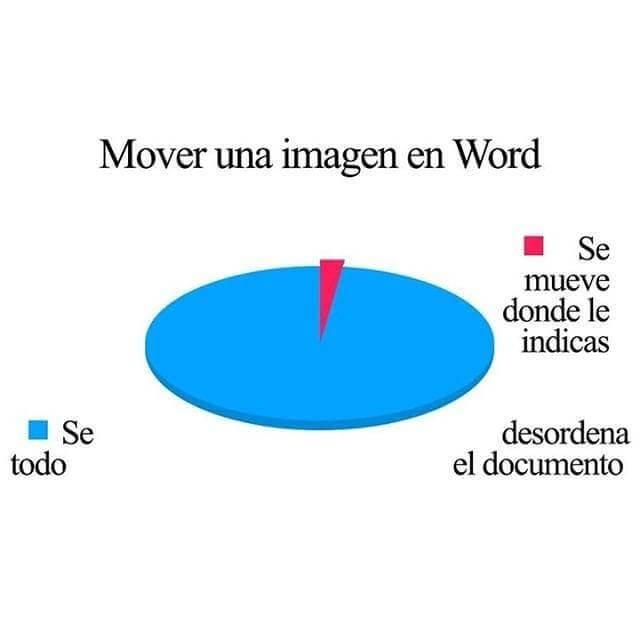 Moviendo una imagen en Word