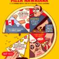 El origen de la pizza hawaiana