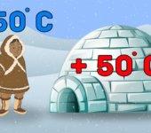 ¿Cómo se mantiene el calor en un iglú?
