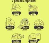 7 pecados capitales modernos